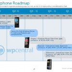 Dell 2011 Roadmap revealed – Windows Phone 7, Android and Windows 8