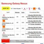 Galaxy Nexus ready to buy from Phones4U