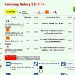 Galaxy S2 – Get in the pink