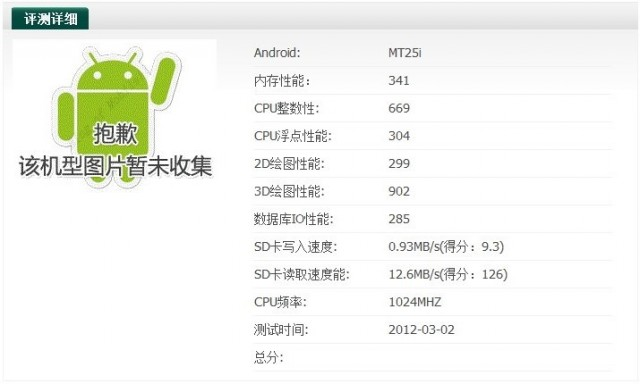 New Sony Xperia model appears in benchmarks