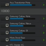 Samsung Galaxy S3 details outed by Antutu