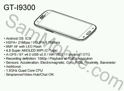 Galaxy SIII Rendered once more
