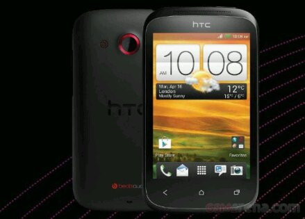 HTC Desire C appears in rendered form