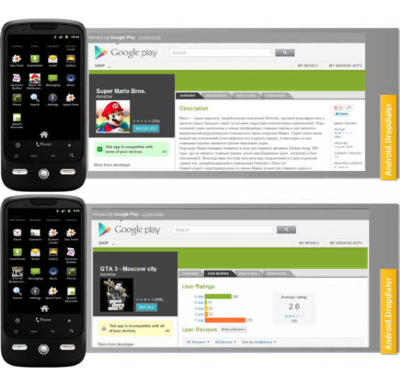 Android.Dropdialer Identified on Google Play