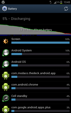 Samsung Galaxy Note   Mugen extended battery review