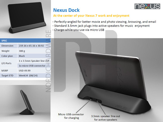 Nexus 7 Accessory Lineup Leaked   Coming Soon