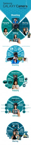 GALAXY Camera Infographic