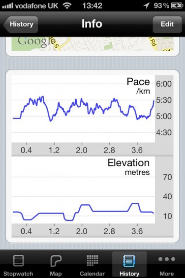 iOS app review   5K Runmeter