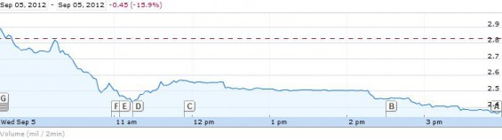 Nokia share price takes a dive. The compartments are flooding.