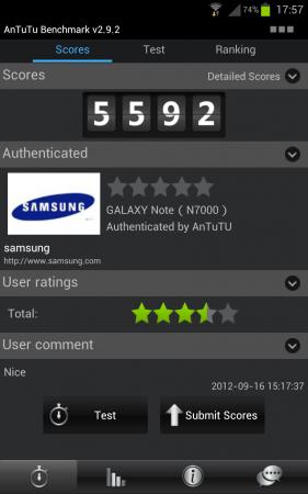 Motorola RAZR i   Benchmarked