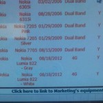 Nokia Lumia 822 lurking on Verizon