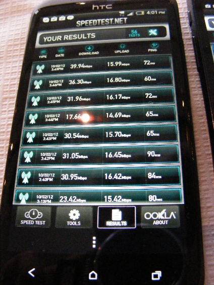 HTC One Xl Speed Results
