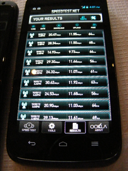 Huawei Ascend P1 Speed Results