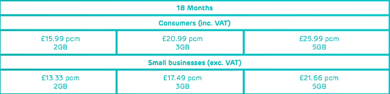 Revealed   EE 4G Plans and pricing