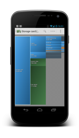 How much storage do you need?