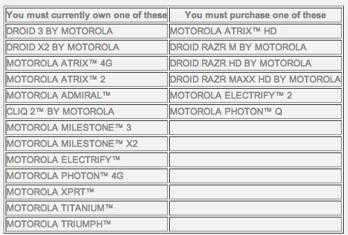 Motorola $100 upgrade list