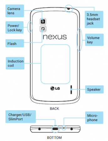 Nexus 4 user guide published ahead of Google event