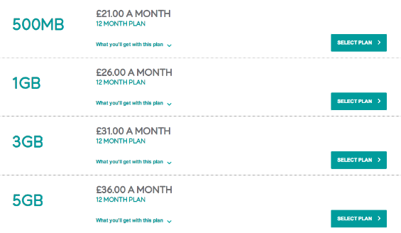 EE launch SIM only plans