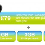 Globalgig – Cheap data when you go abroad? Yes, really.
