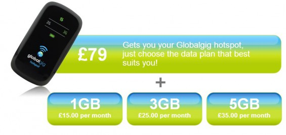Globalgig   Cheap data when you go abroad? Yes, really.