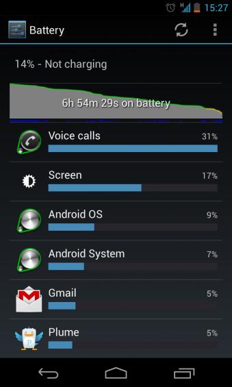 LG Nexus 4   Review