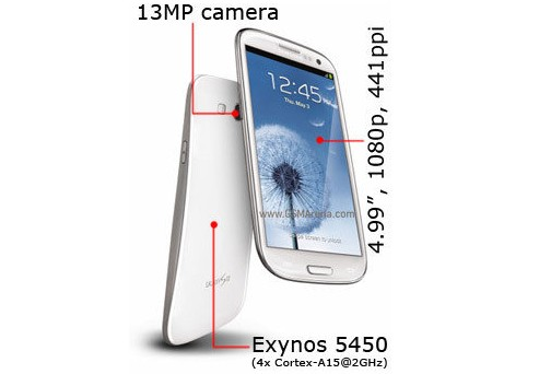 Galaxy S4 due for MWC 2013?