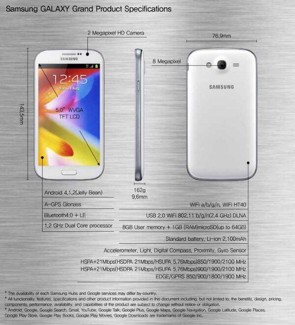 Samsung announce the Galaxy Grand