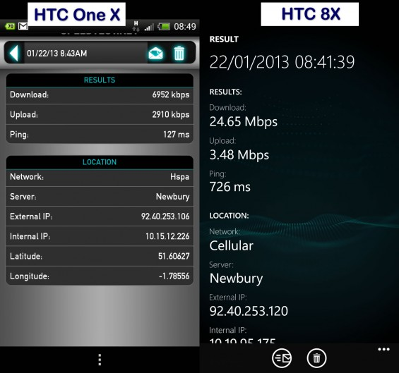 DC HSDPA   Just how much better is it?