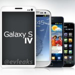 And so it starts – Samsung Galaxy S4 renders leak – Update – it's a fake
