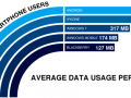 How much data is enough?