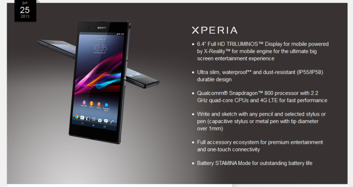 Sony announces the Xperia Z Ultra