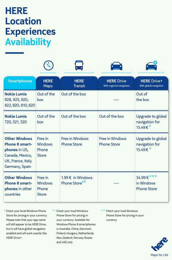 Nokia updating Drive, Drive+ and HERE Transit apps