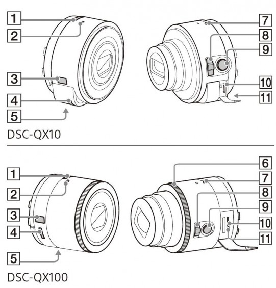 Sony DS QX10 and DS QX100 clip on cameras manual leaks with specs