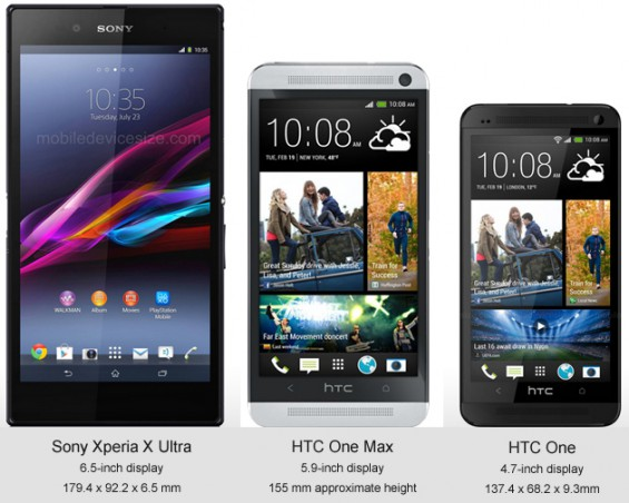 htc one max size chart