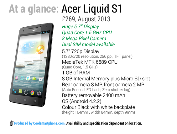 Acer Liquid S1 Graphic