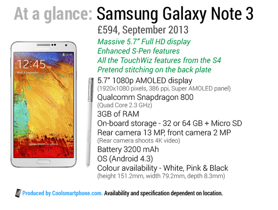 Samsung Galaxy Note 3 graphic
