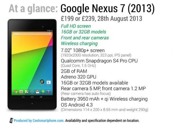 wpid Nexus 7 2013 Graphic.jpg