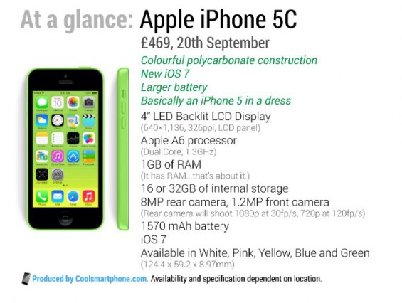 wpid iPhone 5C graphic0101.png