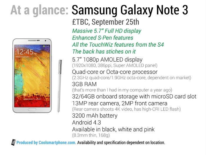 Introducing the Samsung Galaxy Note 3 [video]