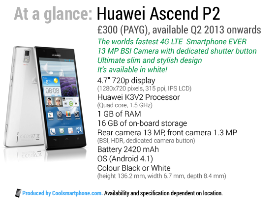 Huawei Ascend P2 Graphic