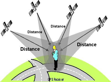 Gps Gimmick Or Essential In A Modern Smartphone
