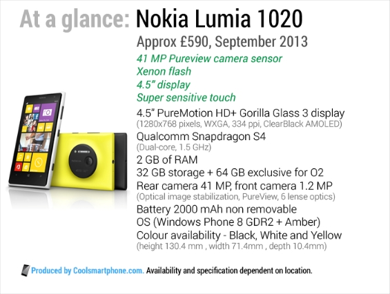 wpid Nokia Lumia 1020 graphic.jpg