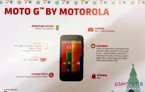 Moto G   Motorola are still kicking