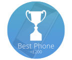 Coolsmartphone Awards 2013