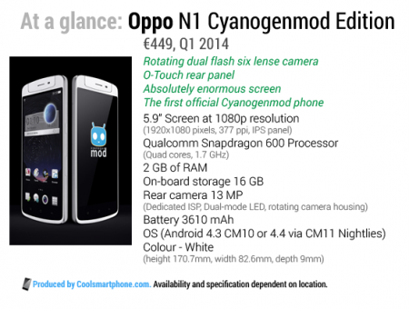 Oppo N1 Mini to bring swivelling to a smaller package
