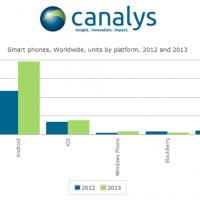 smartphone-shipments1