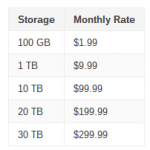 Google Drive – Extra storage now cheaper