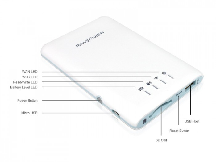 RAVpower Wireless FileHub RP WD01   Review