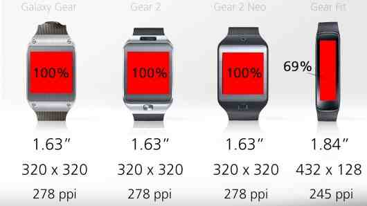 wpid galaxy gear vs gear 2 vs gear 2 neo vs gear fit 5.jpg