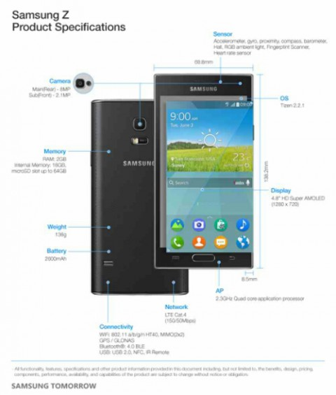 wpid samsung z product specifications1.jpg